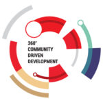 360 Community Driven Development